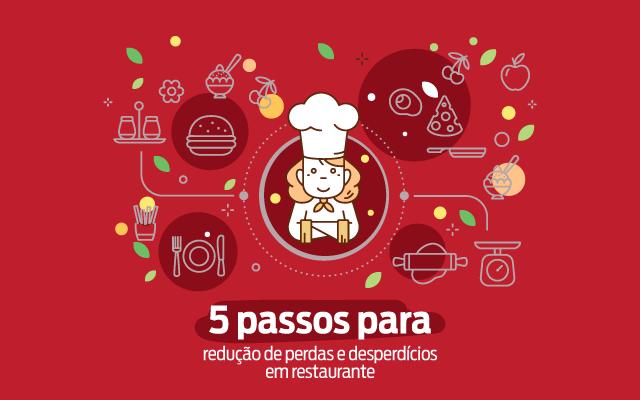 https://conteudo.casamagalhaes.com.br/material-rico-infografico-reducao-de-perdas